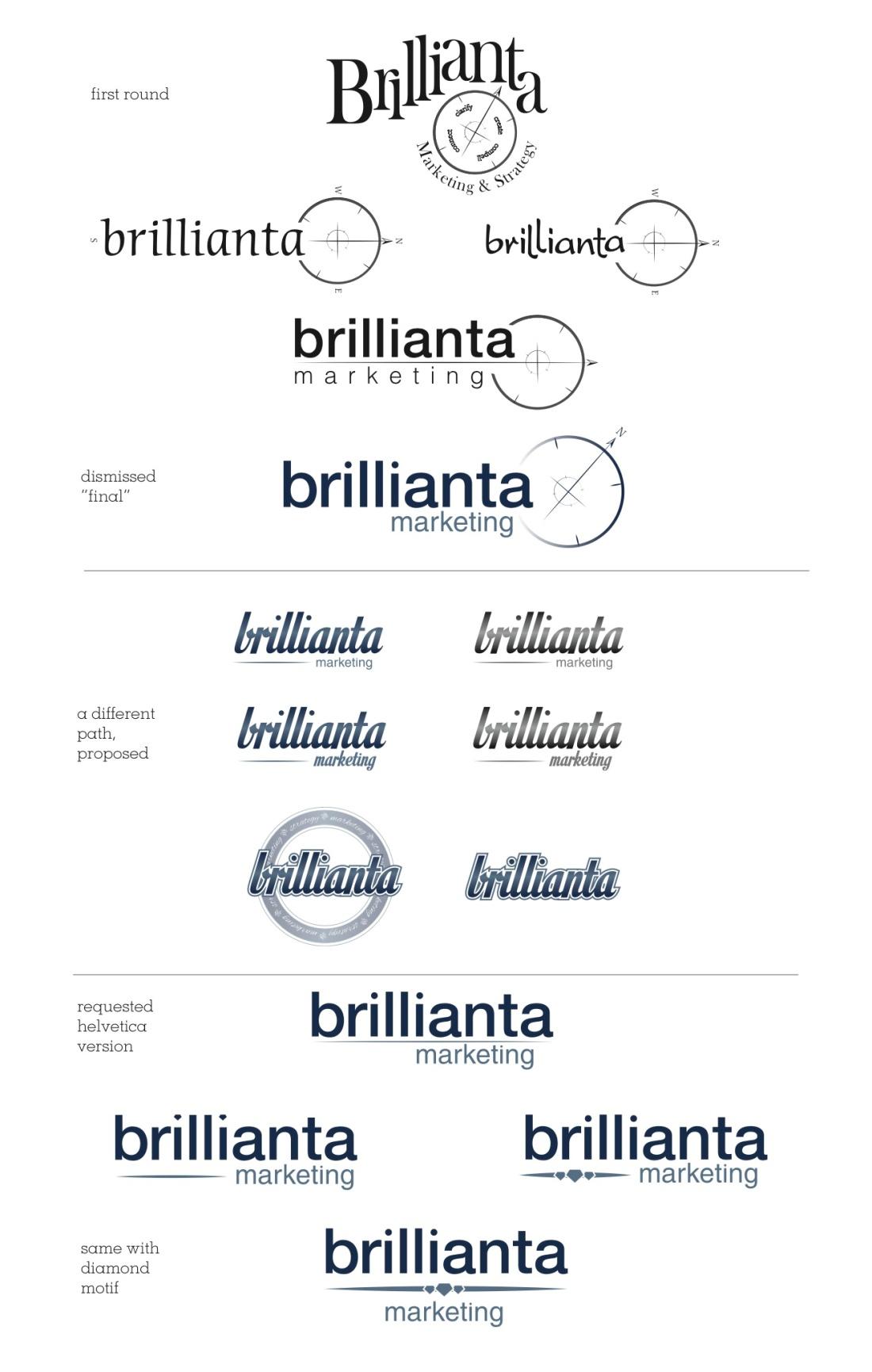 evolution of a logo
